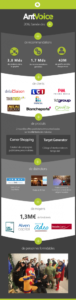 infographie 2016