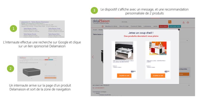 AntVoice Blog - comment Delamaison utilise les intentions pour booster ses conversions ?