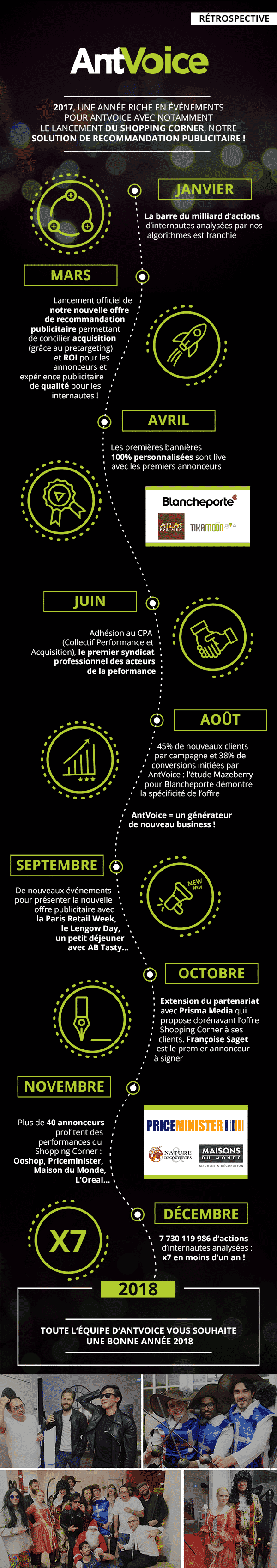 Inforgraphie Restropetive de l'année 2017 d'AntVoice